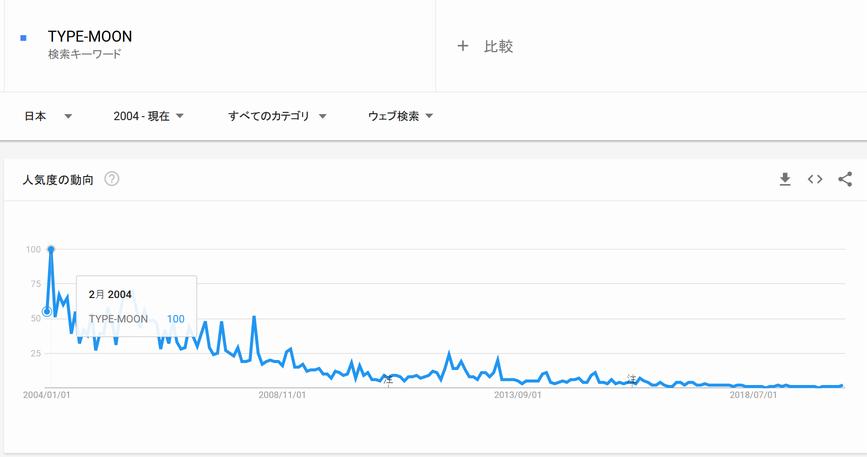 trend-tm.png